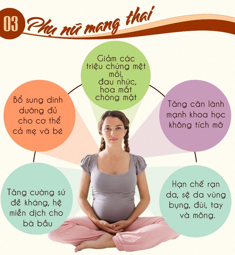 Công dụng của nước yến sào Sanest với phụ nữ mang thai