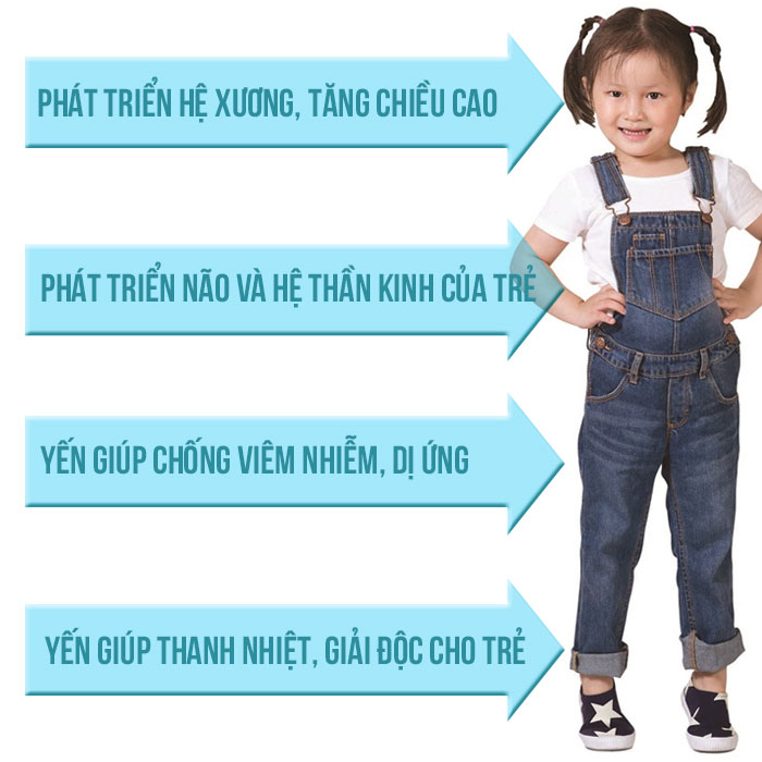 Nước yến đang là sản phẩm phù hợp với trẻ nhỏ