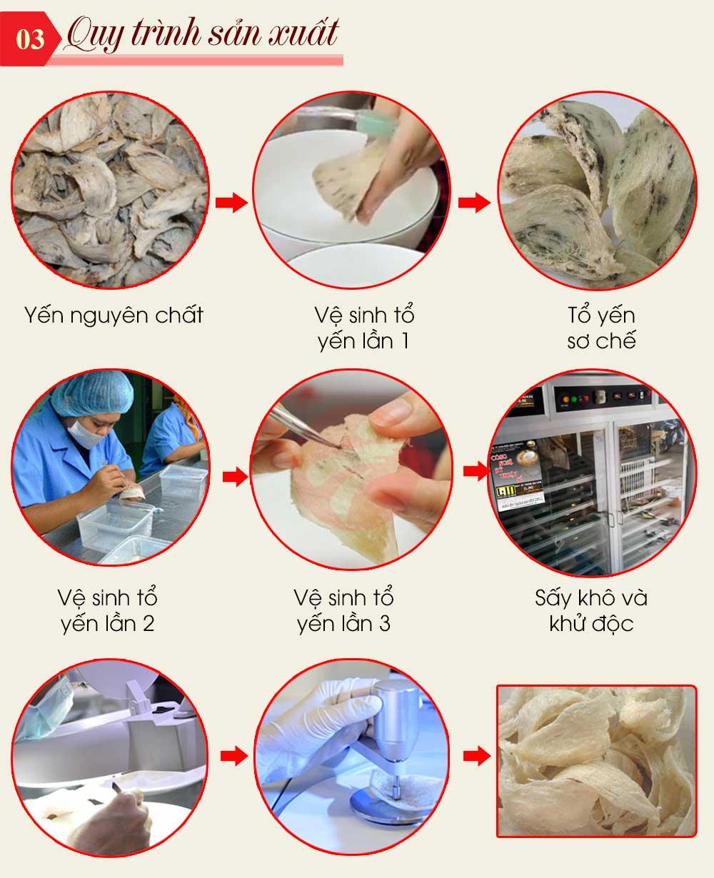 Quy trình sản xuất đến thành phẩm yến sào Nha Trang Khánh Hòa