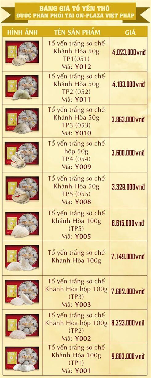 Bảng giá yến sào thô được phân phối tại On-plaza Việt Pháp