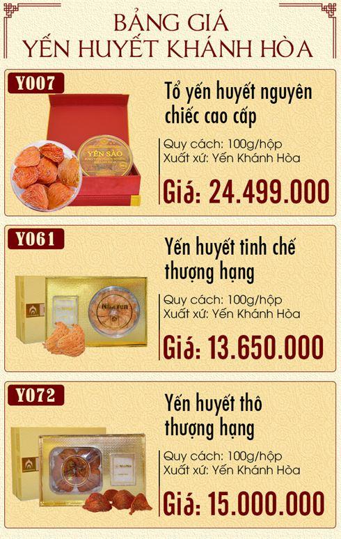 Bảng giá của yến huyết Khánh Hòa