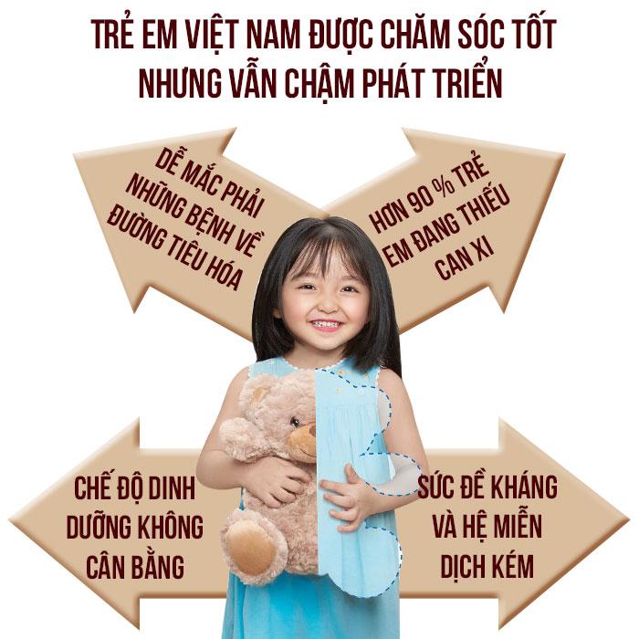 Trẻ em Việt Nam được chăm sóc tốt nhưng vẫn chậm phát triển so với các nước