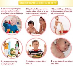 Yến sào chống suy dinh dưỡng ở trẻ em