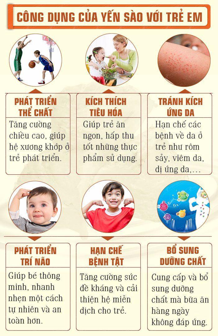 công dụng của yến sào với trẻ em