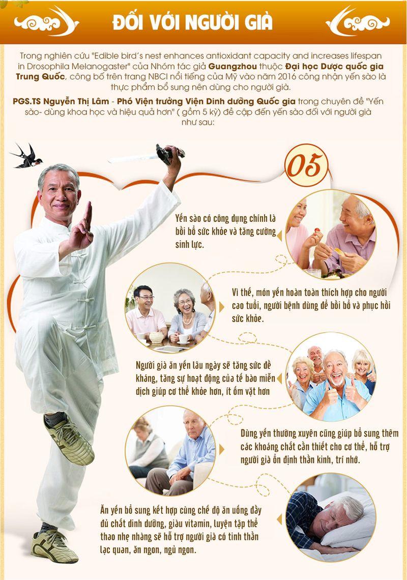 Tác dụng của yến sào Khánh Hòa với người già