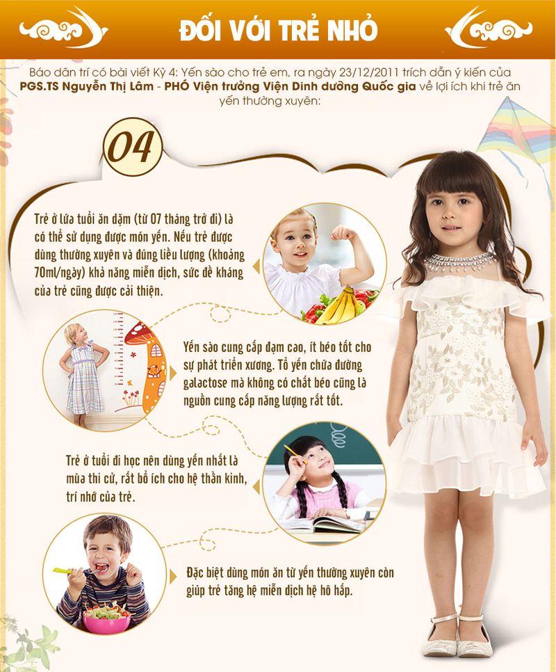 Tác dụng của yến sào Khánh Hòa với trẻ em